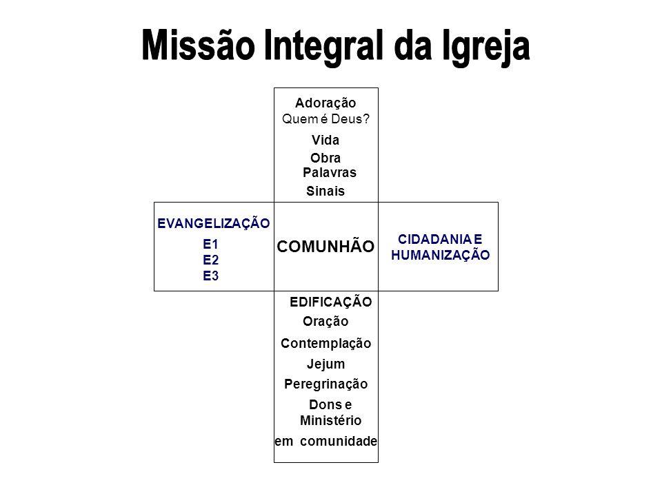 Missão Integral da Igreja CIDADANIA E HUMANIZAÇÃO
