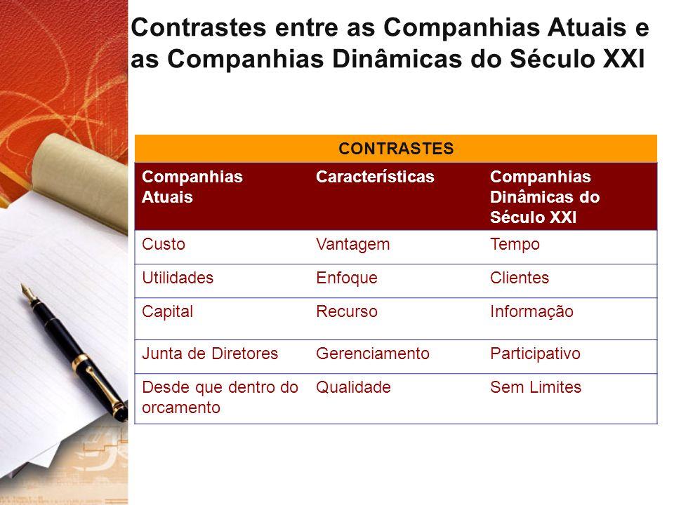Contrastes entre as Companhias Atuais e as Companhias Dinâmicas do Século XXI