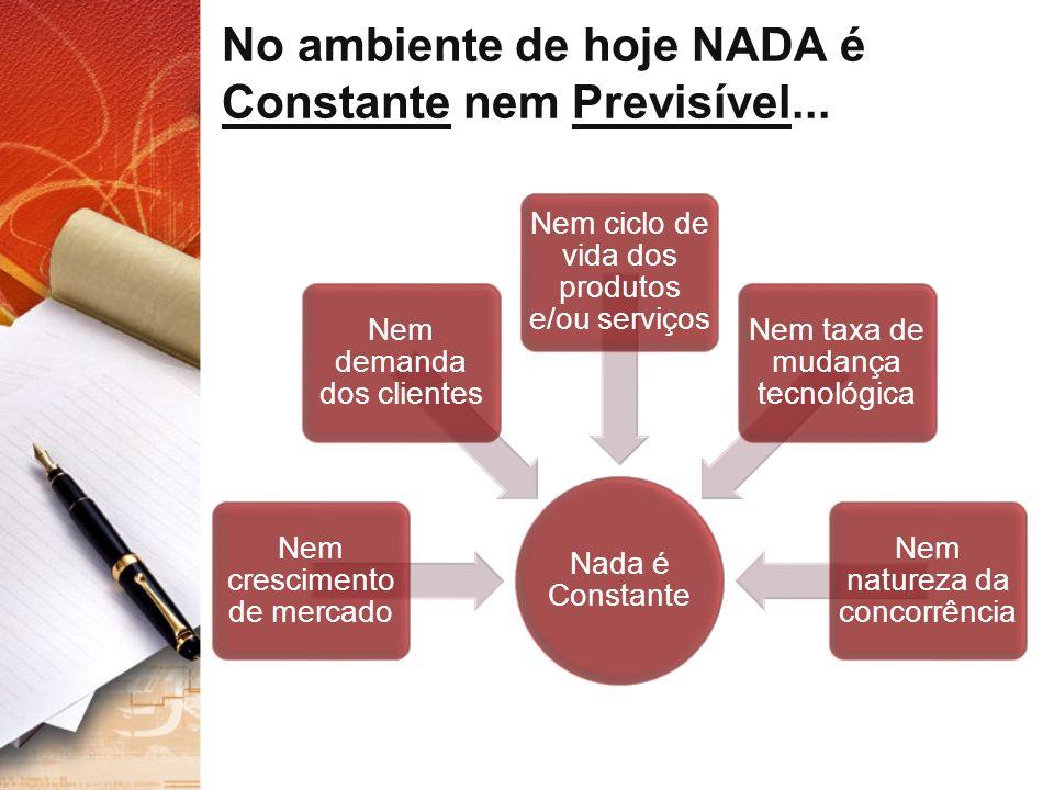 No ambiente de hoje NADA é Constante nem Previsível...