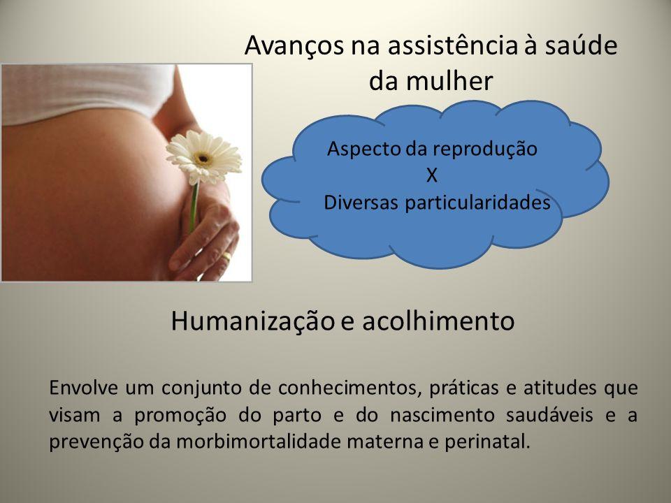 Avanços na assistência à saúde da mulher