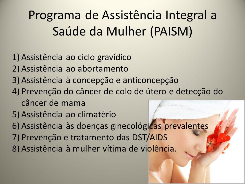 Programa de Assistência Integral a Saúde da Mulher (PAISM)