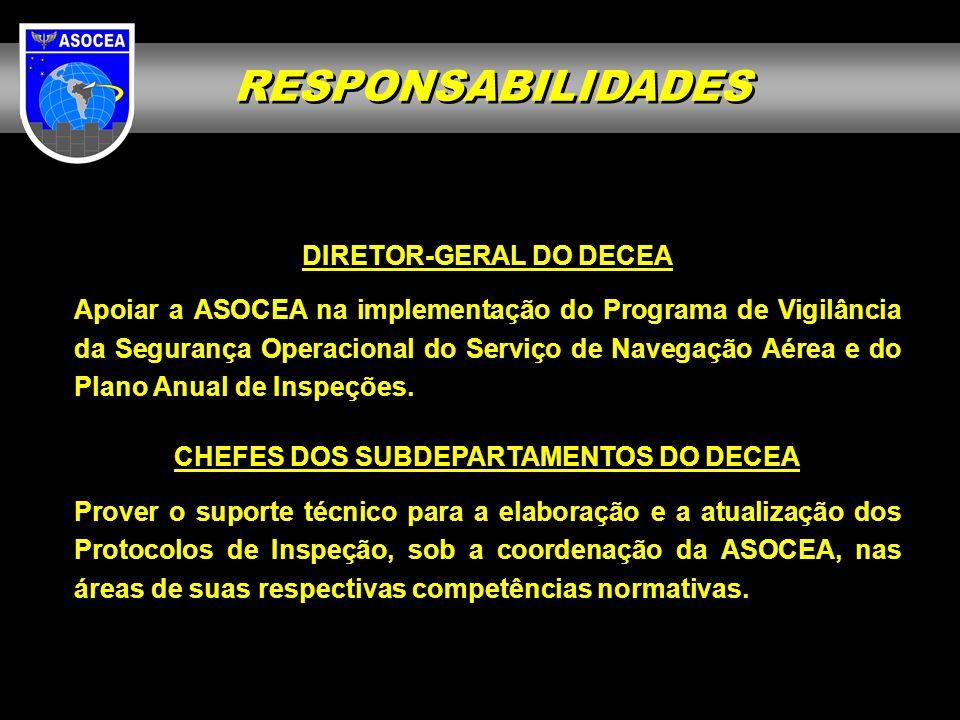 DIRETOR-GERAL DO DECEA CHEFES DOS SUBDEPARTAMENTOS DO DECEA