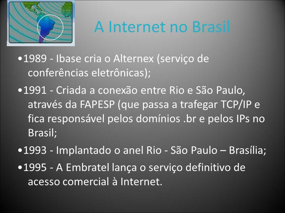 A Internet no Brasil •1989 - Ibase cria o Alternex (serviço de conferências eletrônicas);
