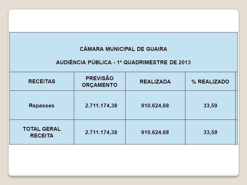 CÂMARA MUNICIPAL DE GUAIRA