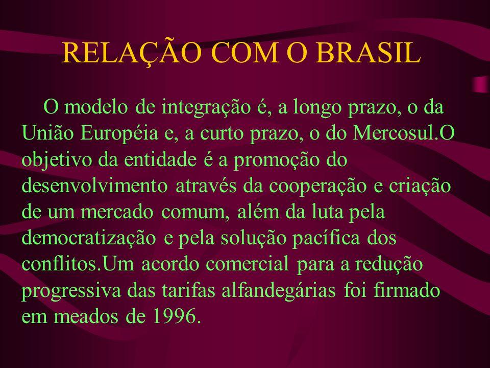 RELAÇÃO COM O BRASIL