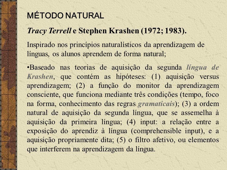Tracy Terrell e Stephen Krashen (1972; 1983).