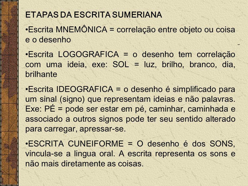 ETAPAS DA ESCRITA SUMERIANA