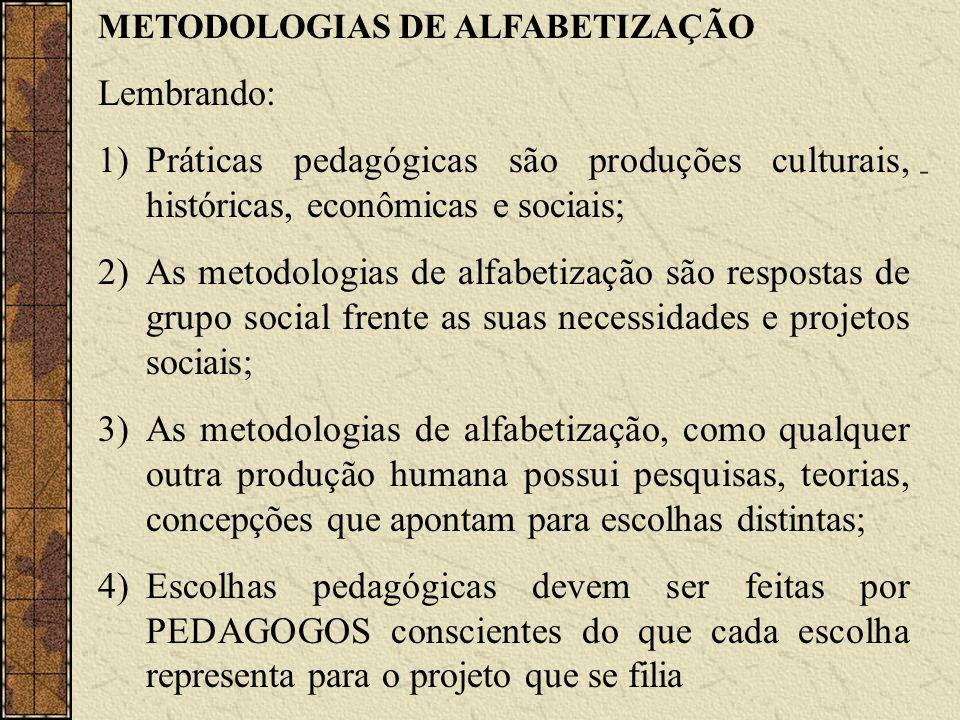 METODOLOGIAS DE ALFABETIZAÇÃO