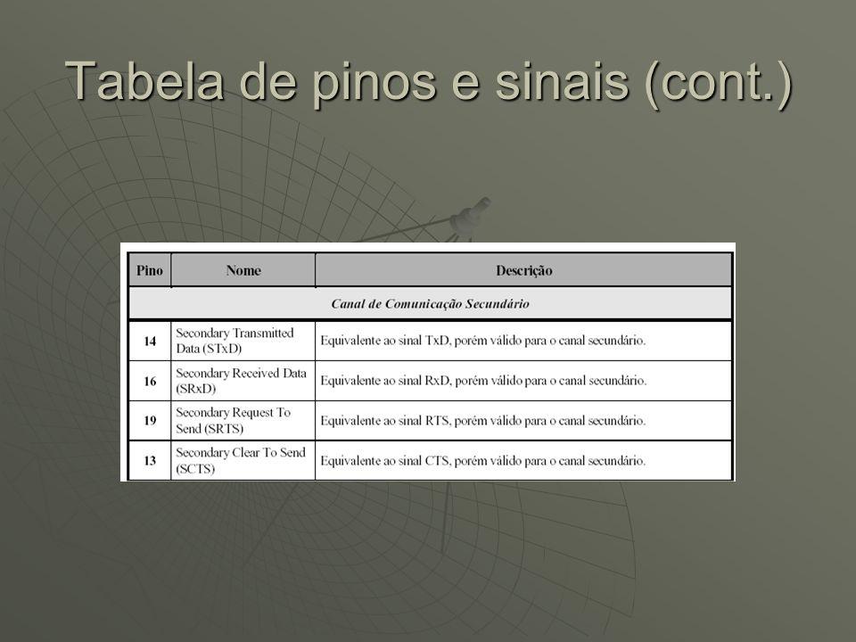 Tabela de pinos e sinais (cont.)