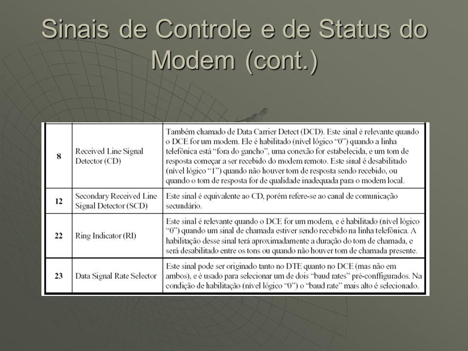 Sinais de Controle e de Status do Modem (cont.)