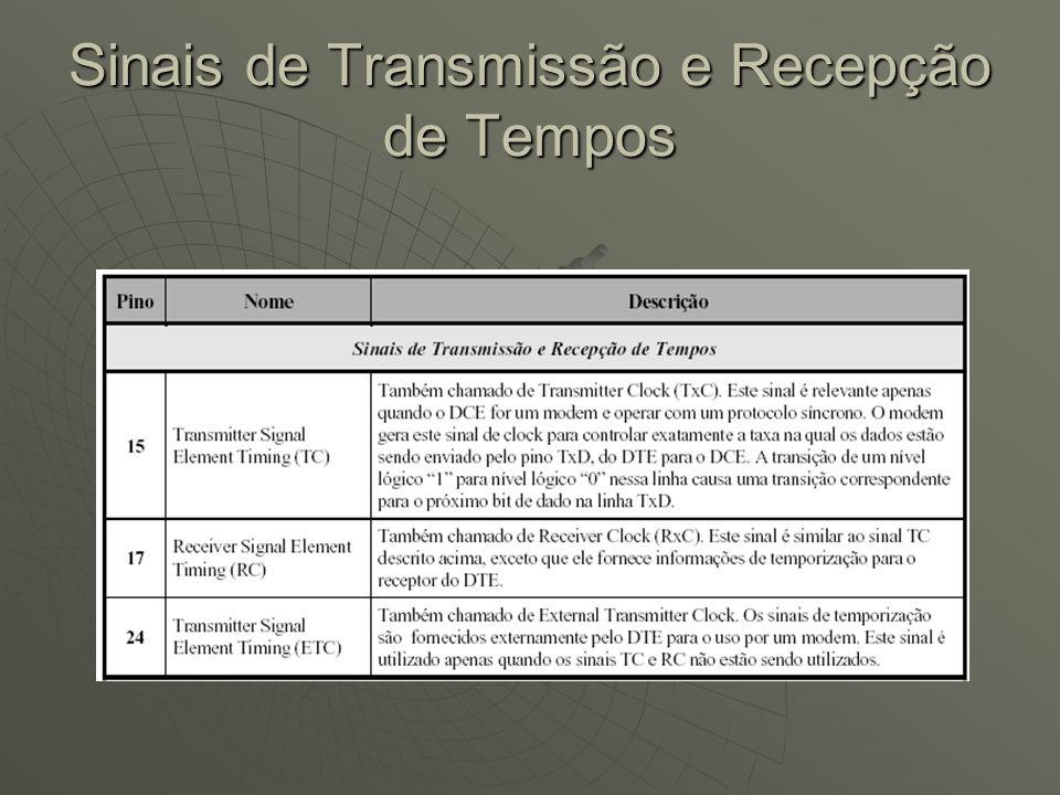 Sinais de Transmissão e Recepção de Tempos