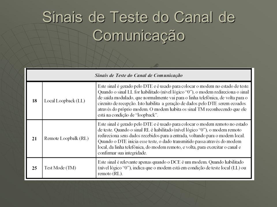 Sinais de Teste do Canal de Comunicação