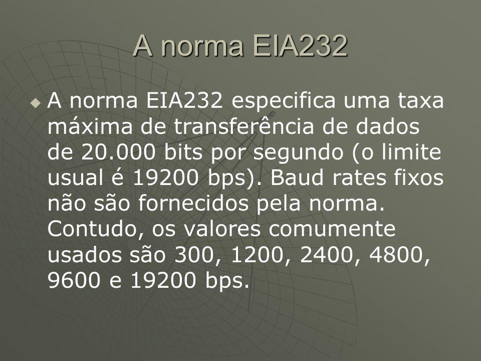 A norma EIA232