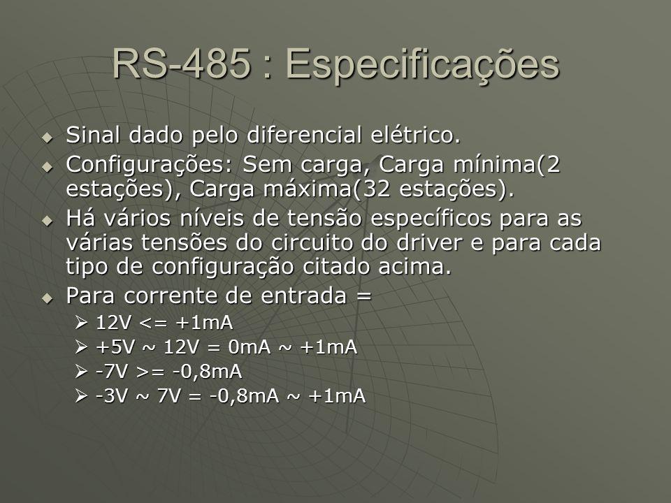 RS-485 : Especificações Sinal dado pelo diferencial elétrico.