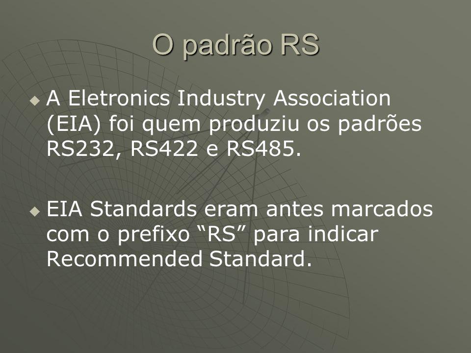 O padrão RSA Eletronics Industry Association (EIA) foi quem produziu os padrões RS232, RS422 e RS485.
