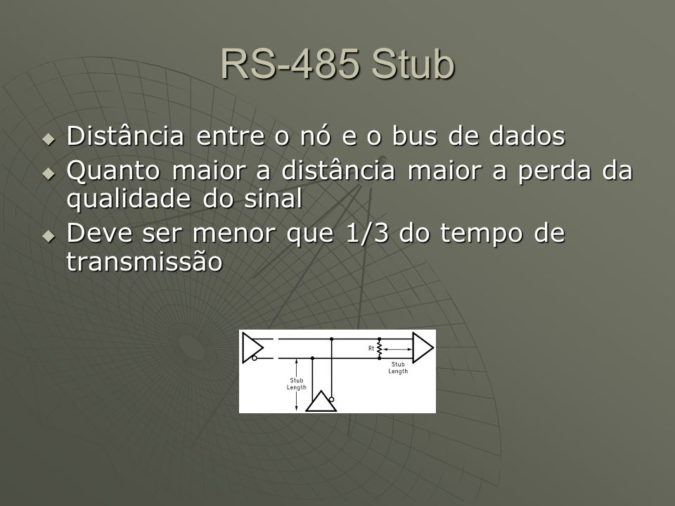 RS-485 Stub Distância entre o nó e o bus de dados