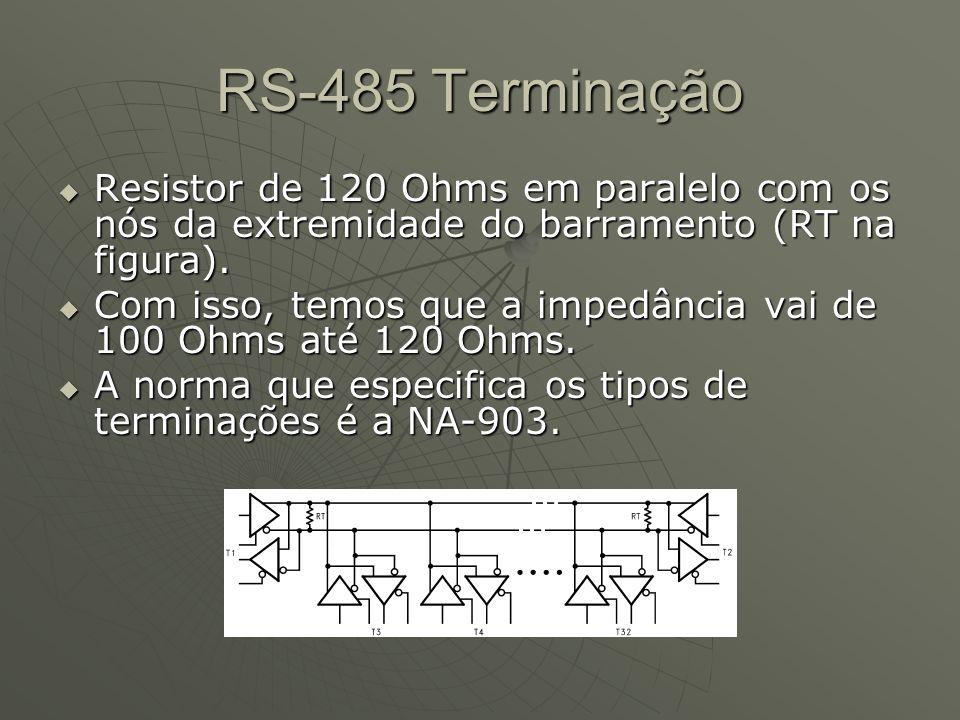 RS-485 Terminação Resistor de 120 Ohms em paralelo com os nós da extremidade do barramento (RT na figura).