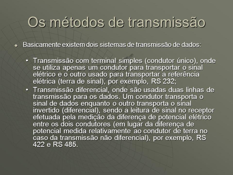 Os métodos de transmissão