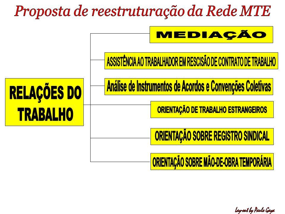 ASSISTÊNCIA AO TRABALHADOR EM RESCISÃO DE CONTRATO DE TRABALHO