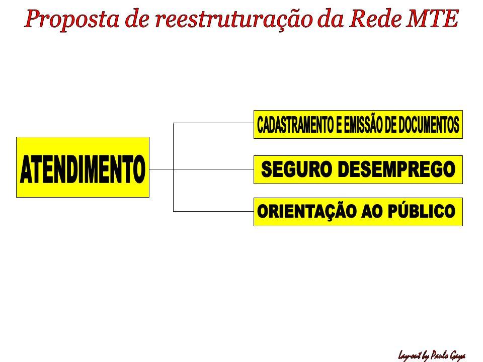 CADASTRAMENTO E EMISSÃO DE DOCUMENTOS