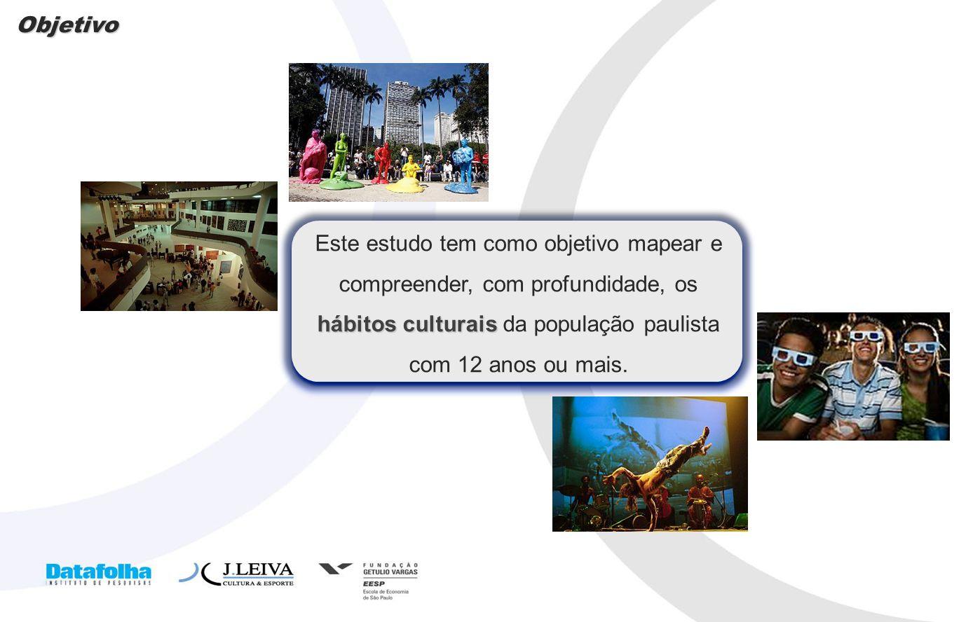 Objetivo Este estudo tem como objetivo mapear e compreender, com profundidade, os hábitos culturais da população paulista com 12 anos ou mais.