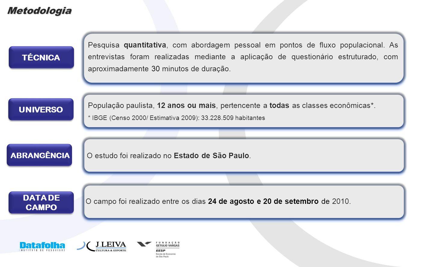 Metodologia TÉCNICA UNIVERSO DATA DE CAMPO