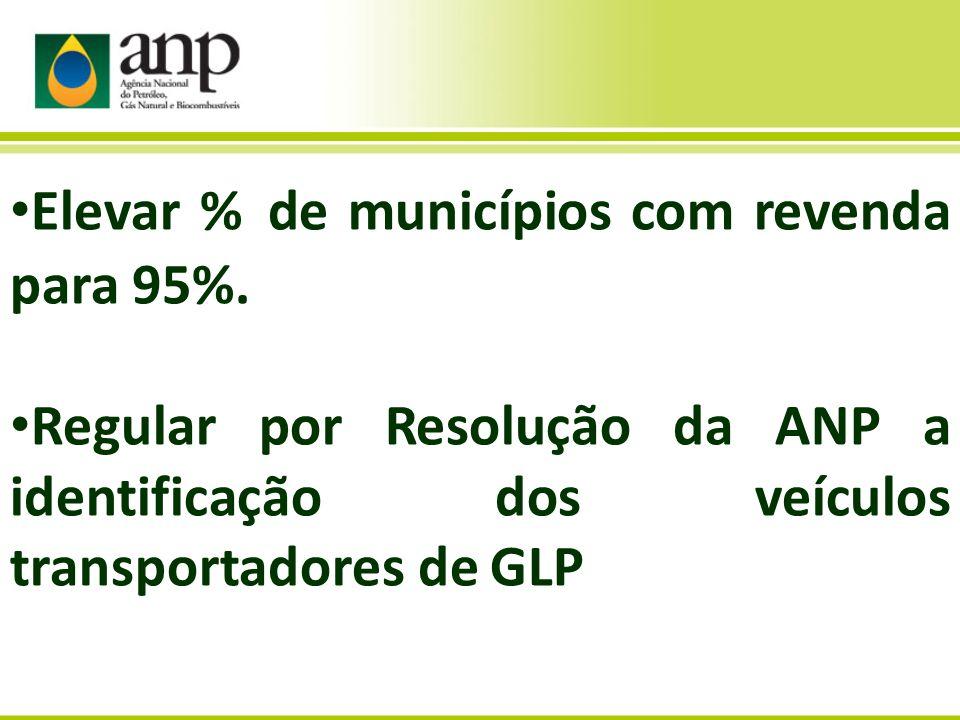 Elevar % de municípios com revenda para 95%.