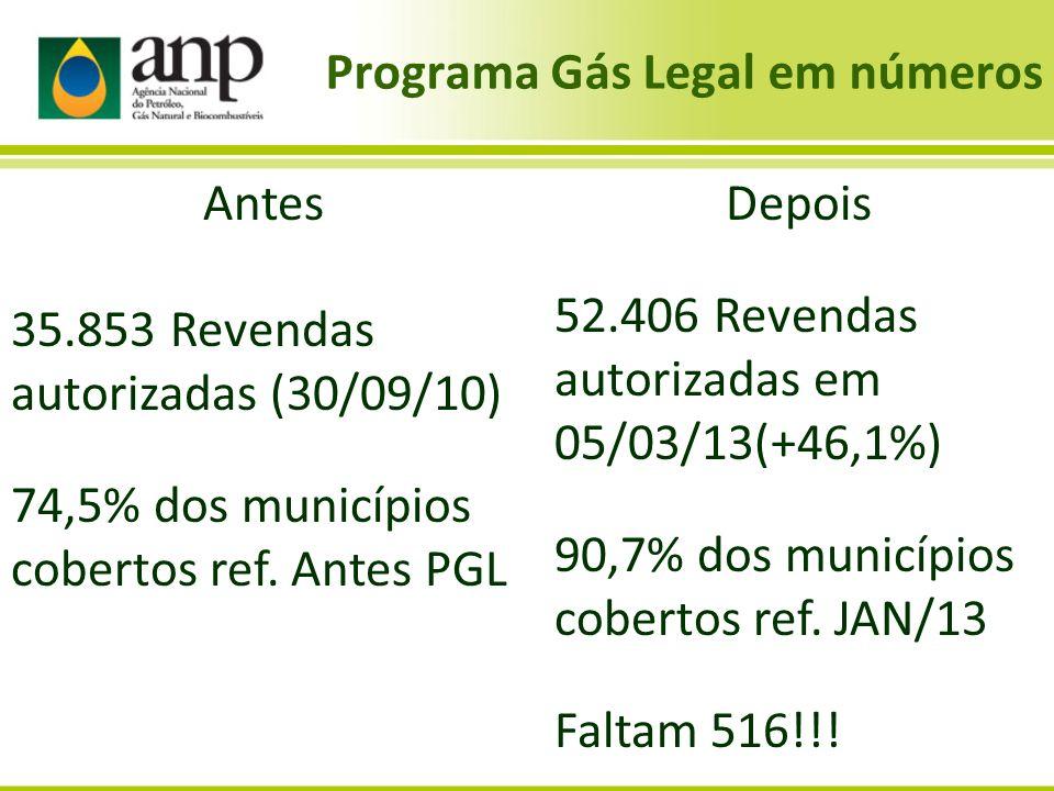Programa Gás Legal em números