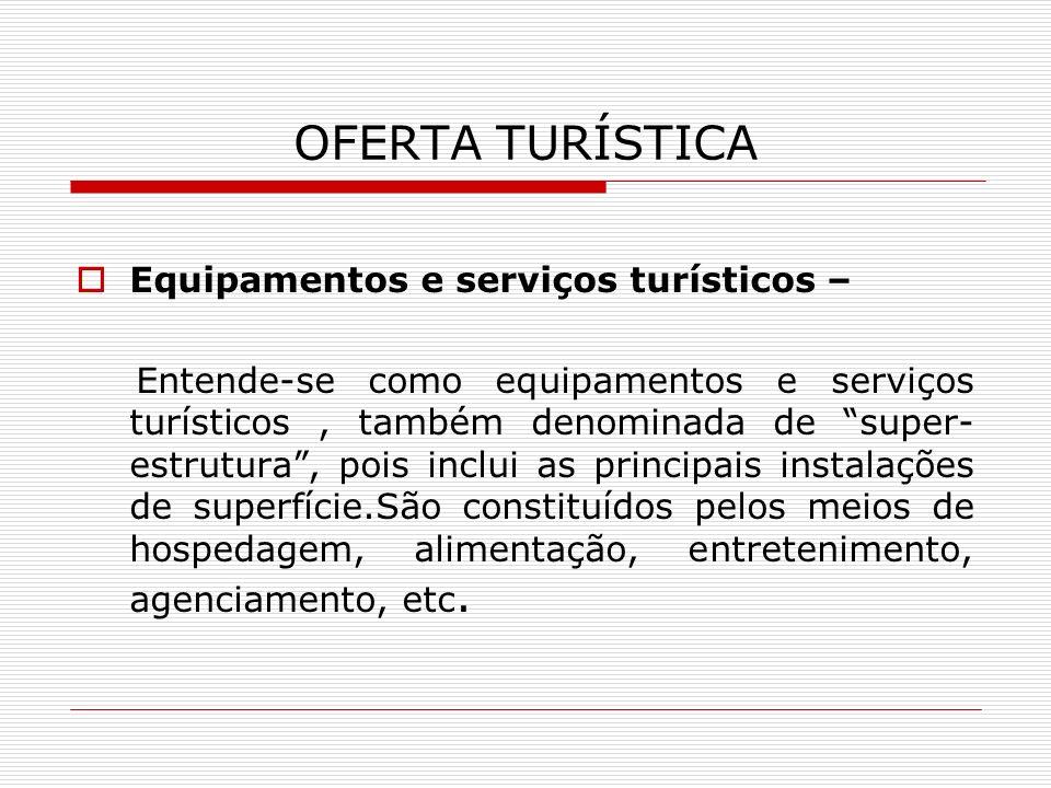 OFERTA TURÍSTICA Equipamentos e serviços turísticos –
