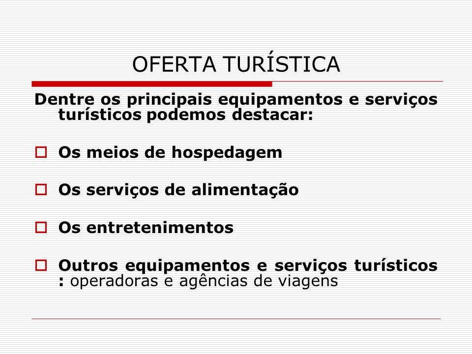 OFERTA TURÍSTICA Dentre os principais equipamentos e serviços turísticos podemos destacar: Os meios de hospedagem.