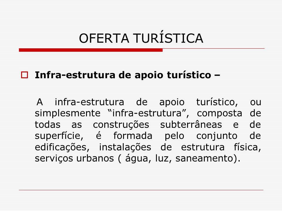 OFERTA TURÍSTICA Infra-estrutura de apoio turístico –