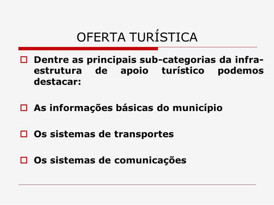 OFERTA TURÍSTICA Dentre as principais sub-categorias da infra-estrutura de apoio turístico podemos destacar: