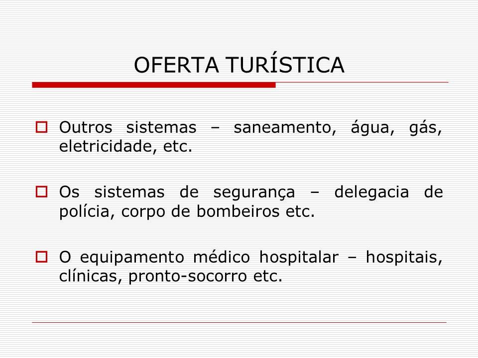 OFERTA TURÍSTICA Outros sistemas – saneamento, água, gás, eletricidade, etc.