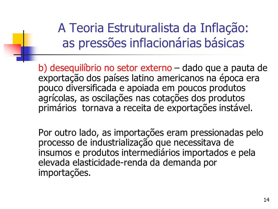 A Teoria Estruturalista da Inflação: as pressões inflacionárias básicas