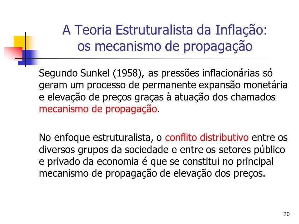 A Teoria Estruturalista da Inflação: os mecanismo de propagação