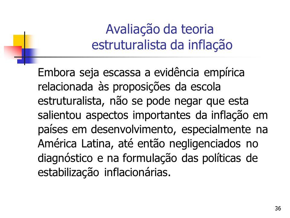 Avaliação da teoria estruturalista da inflação