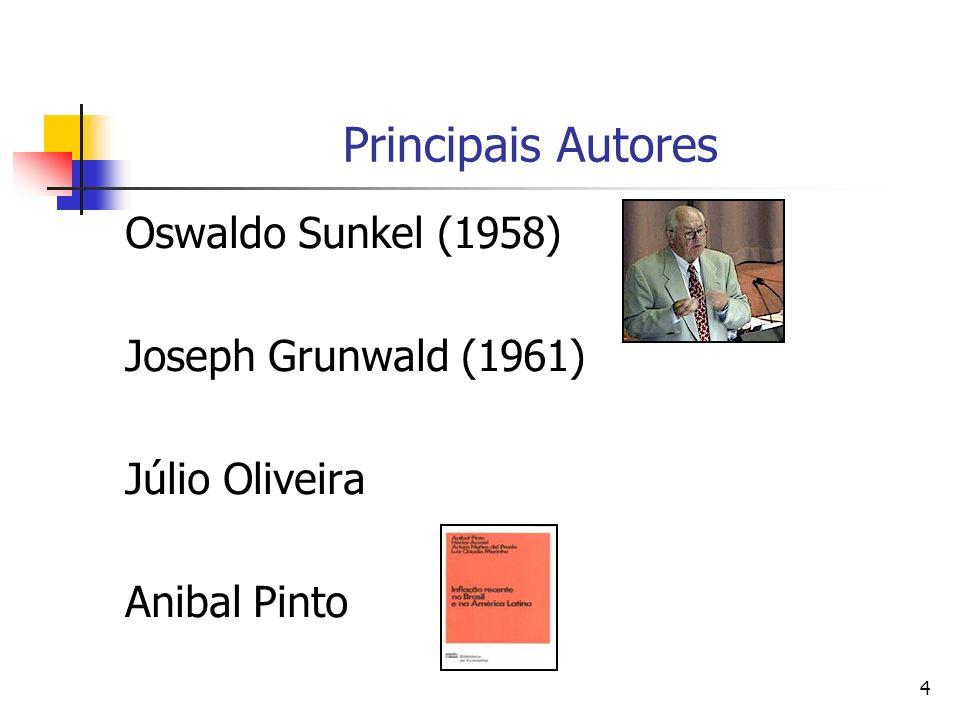 Principais Autores Oswaldo Sunkel (1958) Joseph Grunwald (1961)