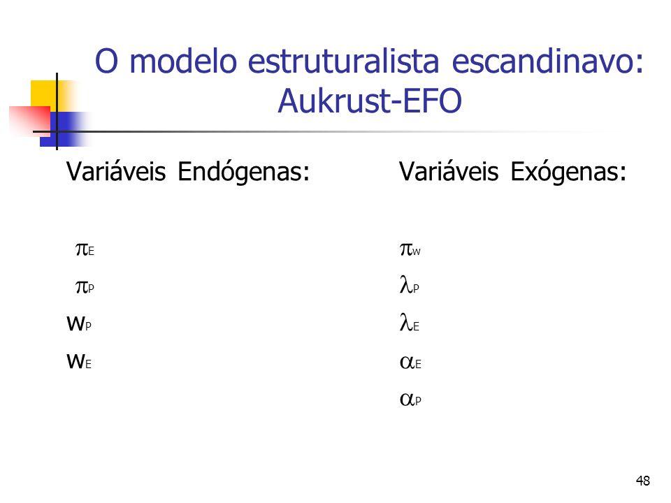 O modelo estruturalista escandinavo: Aukrust-EFO
