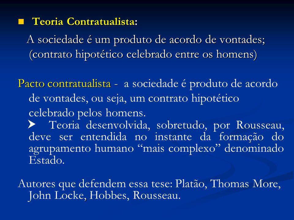 Teoria Contratualista:
