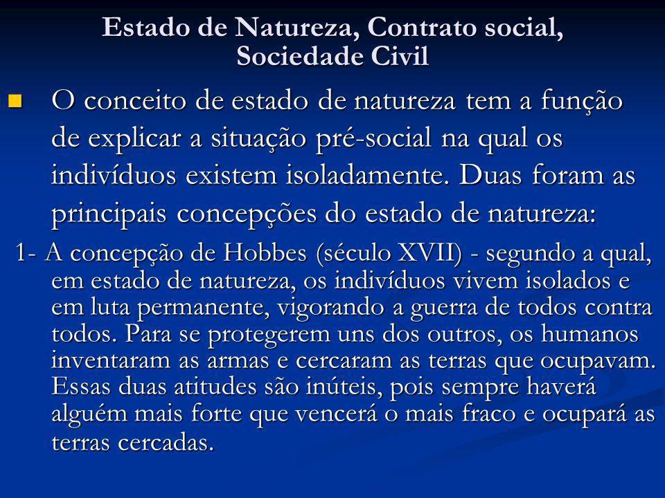 Estado de Natureza, Contrato social, Sociedade Civil