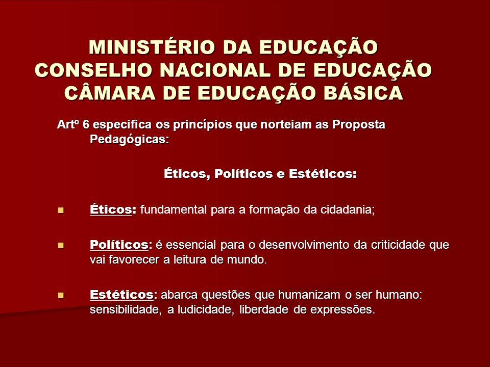 Éticos, Políticos e Estéticos: