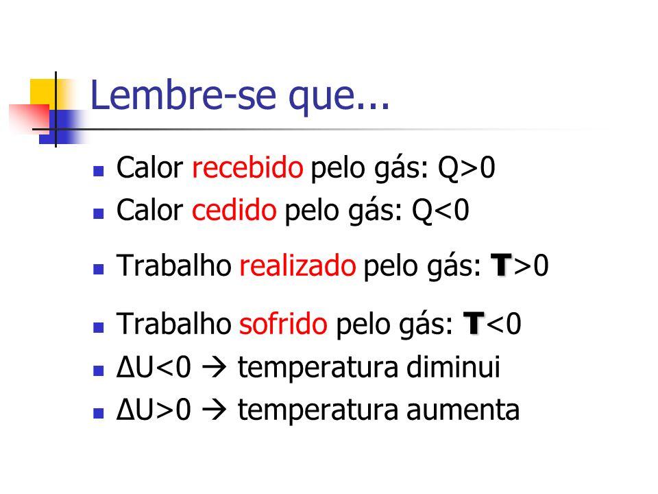 Lembre-se que... Calor recebido pelo gás: Q>0