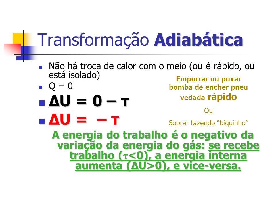 Transformação Adiabática