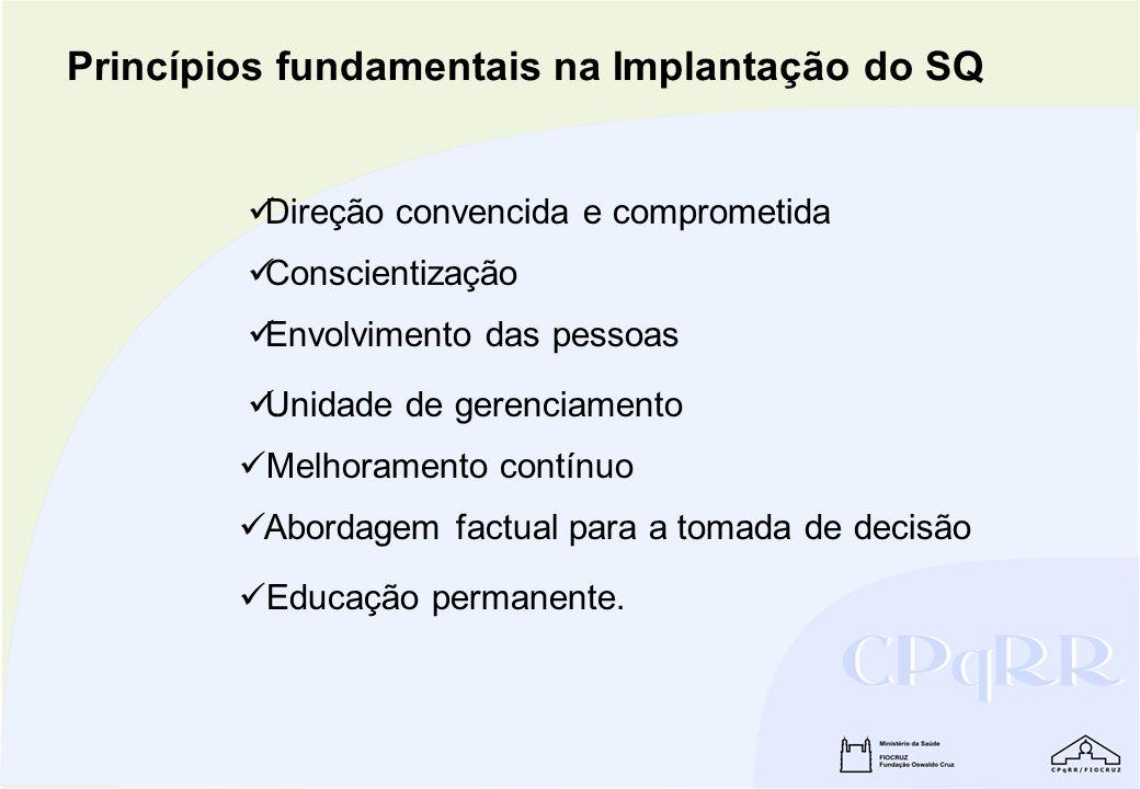 Princípios fundamentais na Implantação do SQ