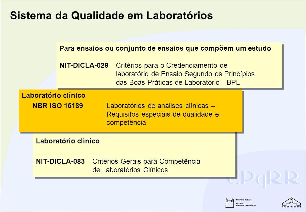 Sistema da Qualidade em Laboratórios
