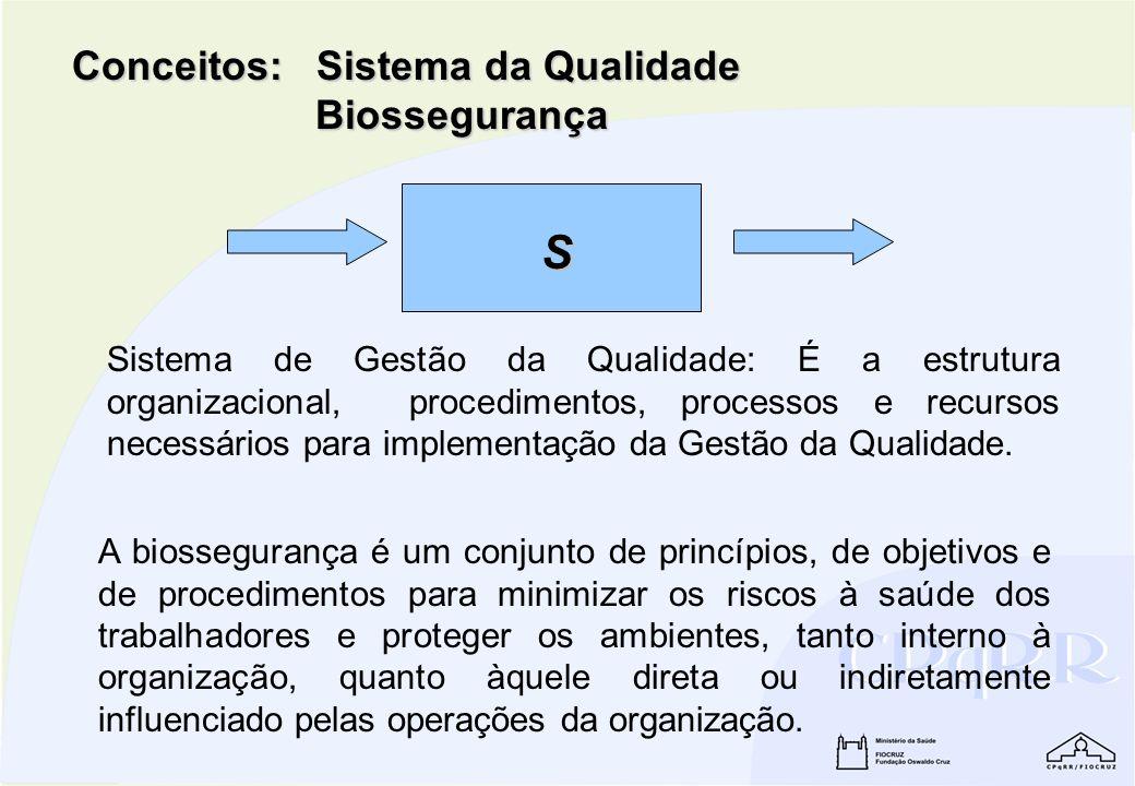 S Conceitos: Sistema da Qualidade Biossegurança