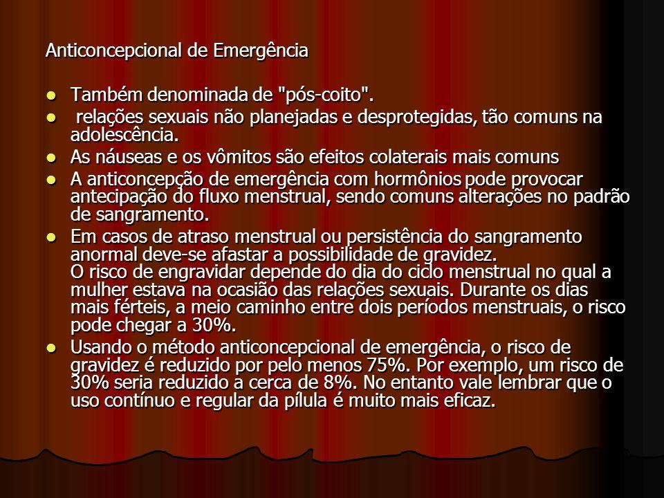 Anticoncepcional de Emergência