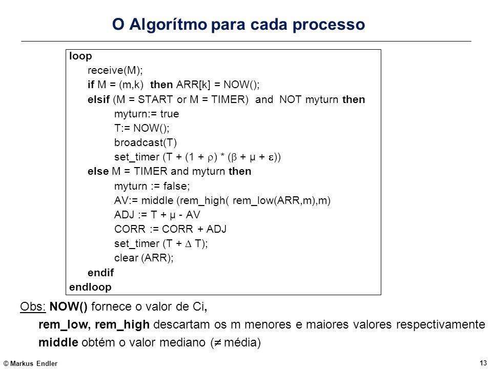 O Algorítmo para cada processo
