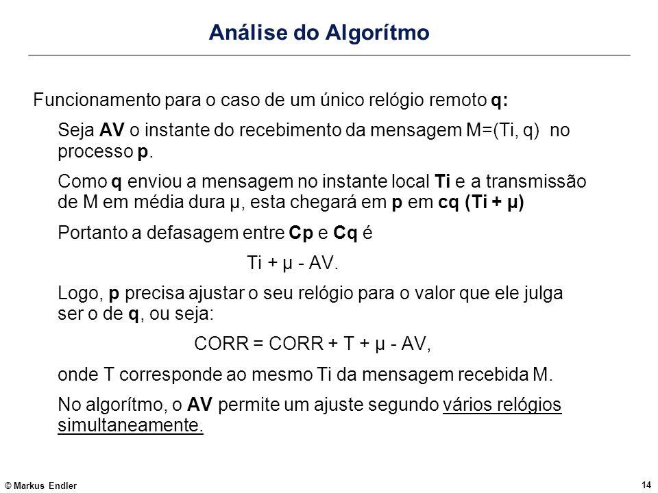 Análise do Algorítmo Funcionamento para o caso de um único relógio remoto q: Seja AV o instante do recebimento da mensagem M=(Ti, q) no processo p.
