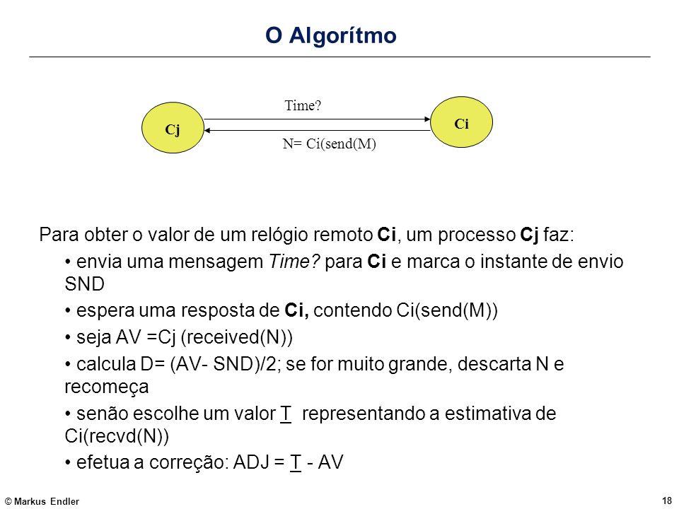 O Algorítmo Time Ci Cj N= Ci(send(M)